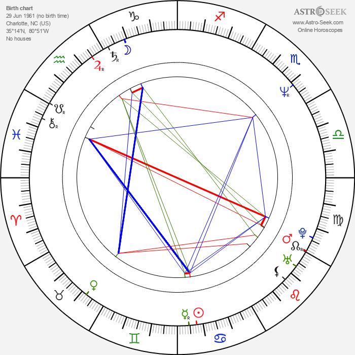 Sharon Lawrence - Astrology Natal Birth Chart