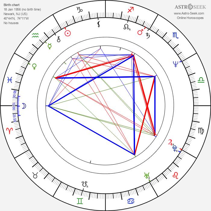 Sharon Mitchell - Astrology Natal Birth Chart