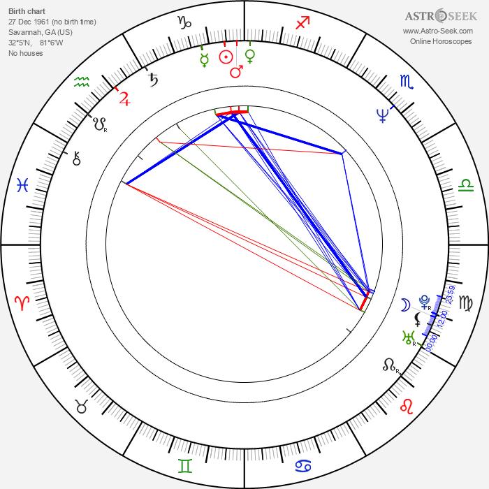 Shashawnee Hall - Astrology Natal Birth Chart