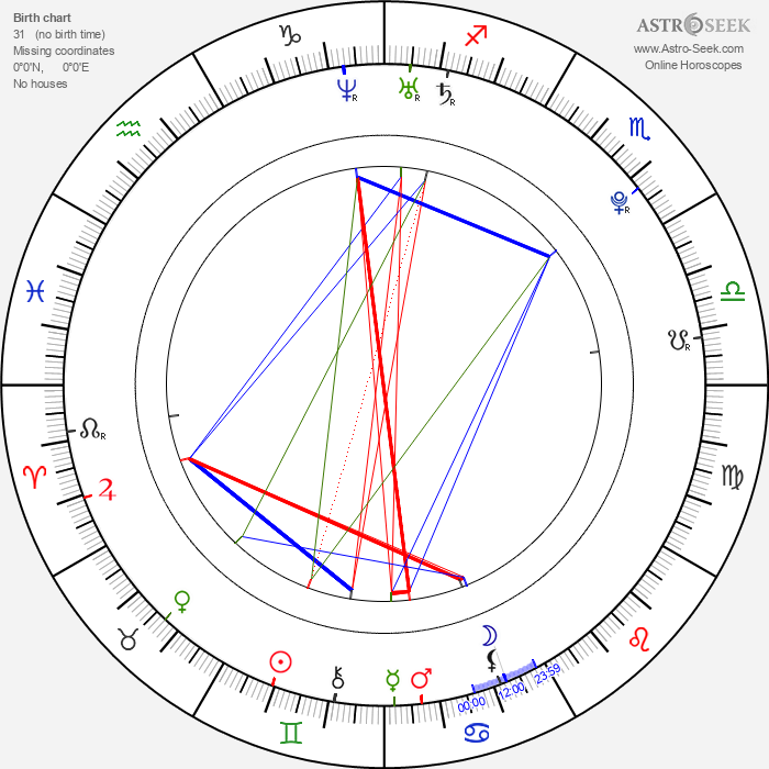 Shaun Fleming - Astrology Natal Birth Chart