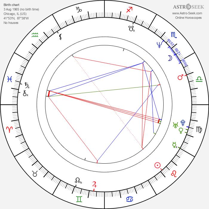 Shaun Landry - Astrology Natal Birth Chart