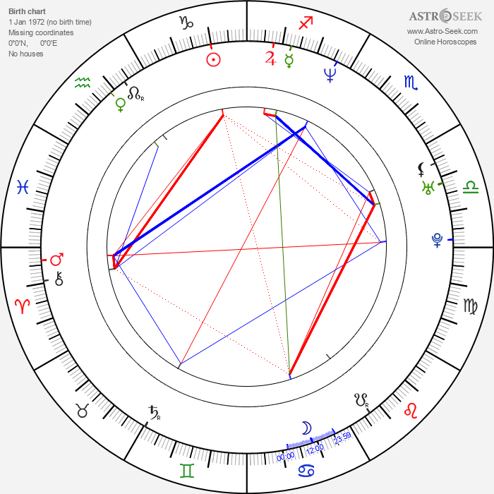 Shaun Majumder - Astrology Natal Birth Chart