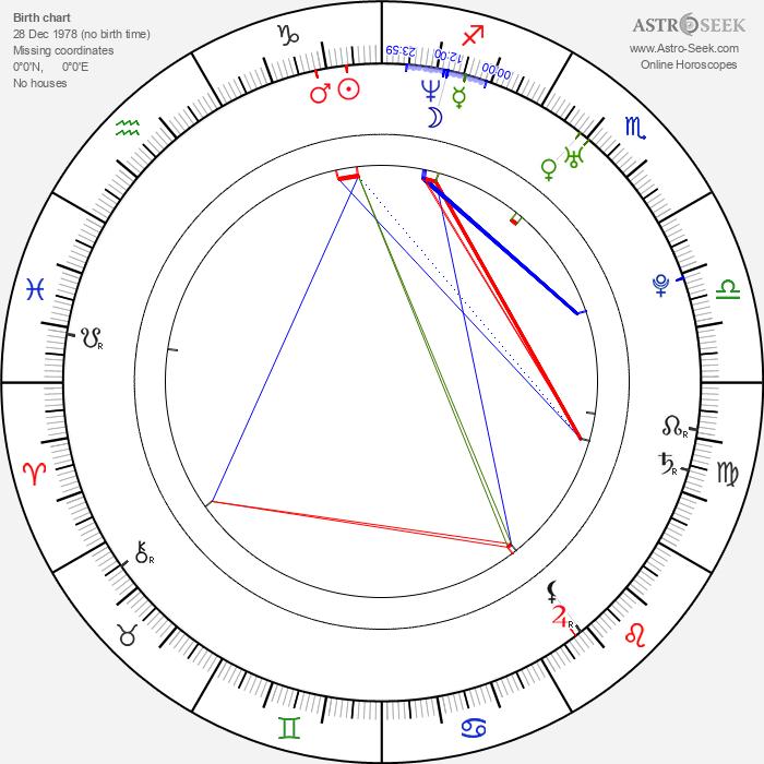 Shaun Robert Smith - Astrology Natal Birth Chart