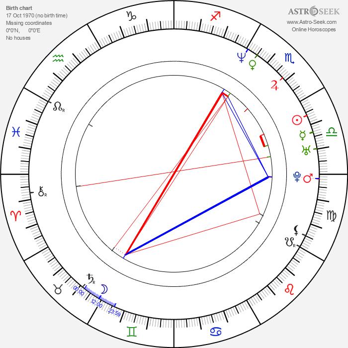 Shauna O'Brien - Astrology Natal Birth Chart