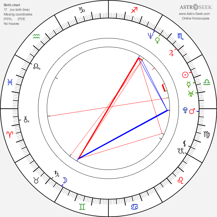 Shauna O'Brien - Astrology Natal Birth Chart