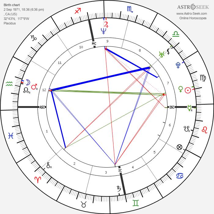 Shauna Sand - Astrology Natal Birth Chart
