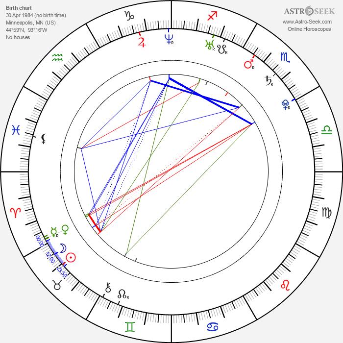 Shawn Daivari - Astrology Natal Birth Chart