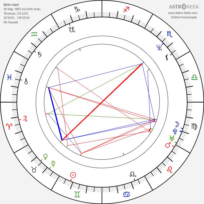 Shawn Flanagan - Astrology Natal Birth Chart