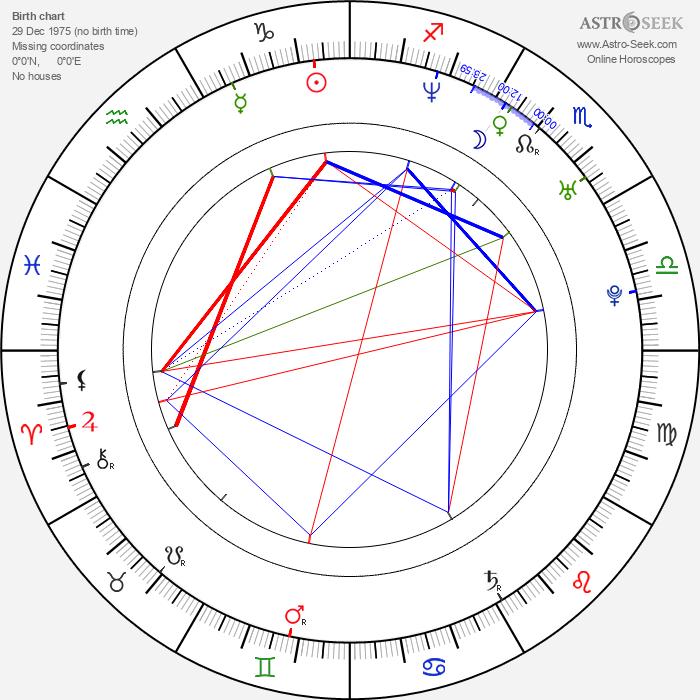 Shawn Hatosy - Astrology Natal Birth Chart