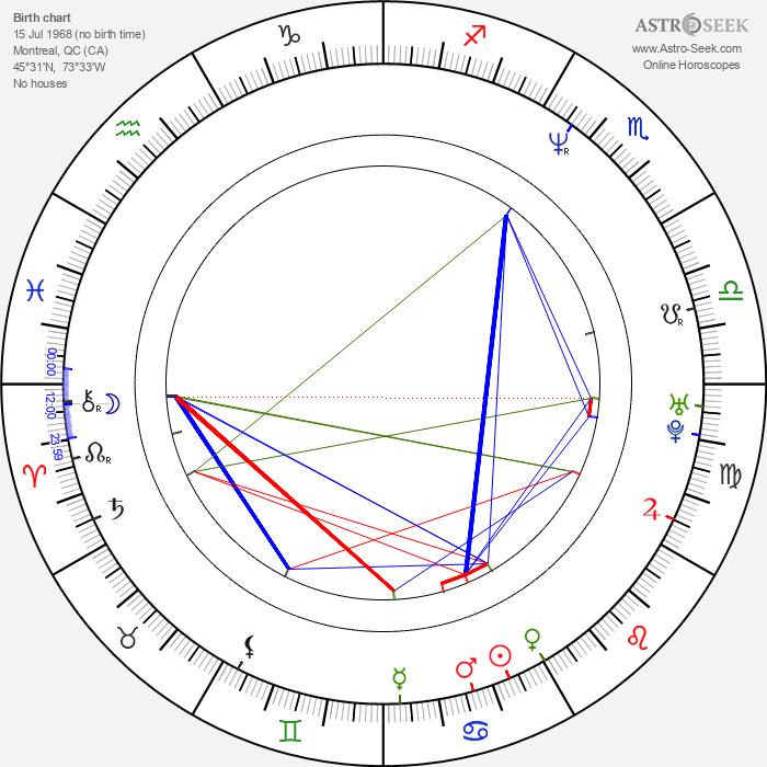 Shawn Levy - Astrology Natal Birth Chart