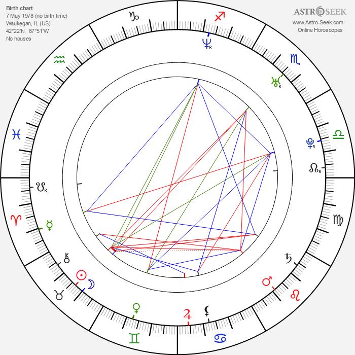 Shawn Marion - Astrology Natal Birth Chart