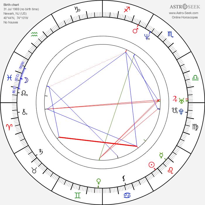 Shawn Michael Howard - Astrology Natal Birth Chart