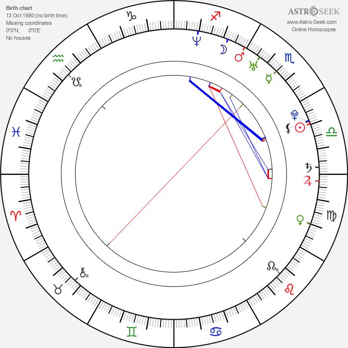 Shawn Milke - Astrology Natal Birth Chart