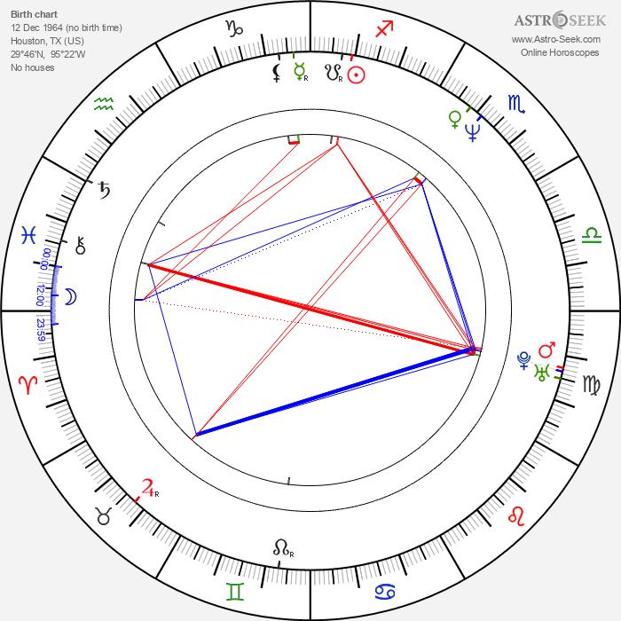 Shawn Welling - Astrology Natal Birth Chart