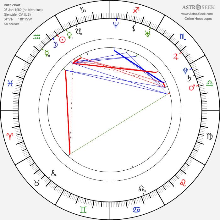 Shawna Waldron - Astrology Natal Birth Chart