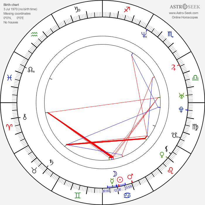 Shawnee Smith - Astrology Natal Birth Chart