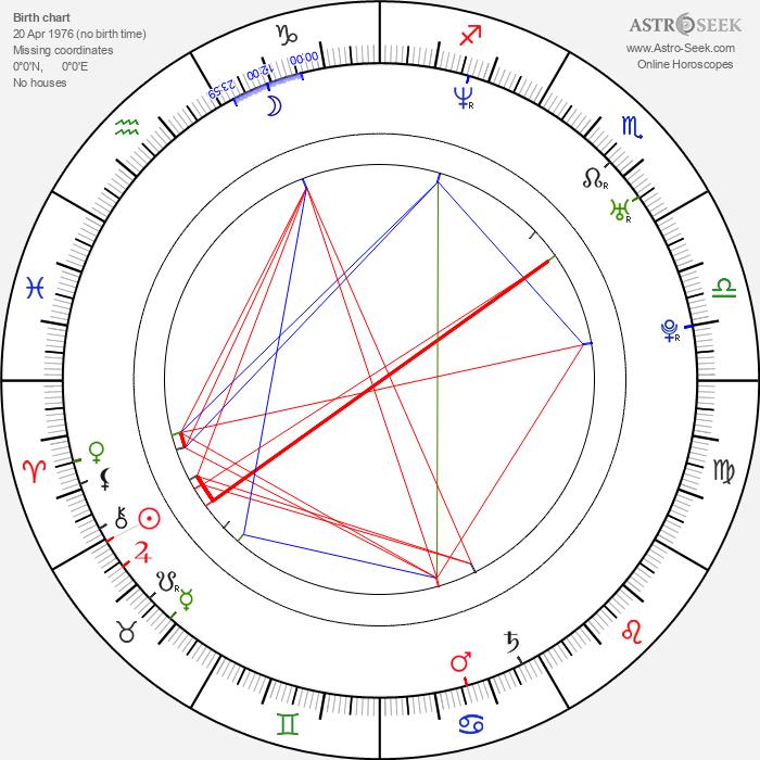 Shay Given - Astrology Natal Birth Chart