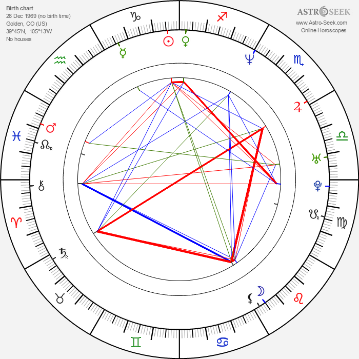 Shayla LaVeaux - Astrology Natal Birth Chart