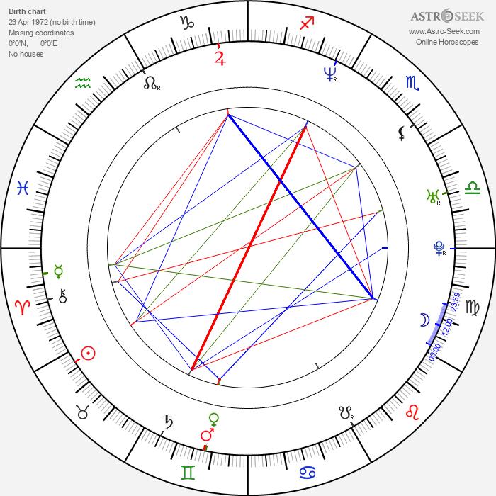 Shayna Ryan - Astrology Natal Birth Chart