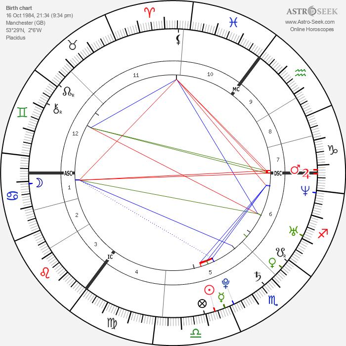 Shayne Ward - Astrology Natal Birth Chart