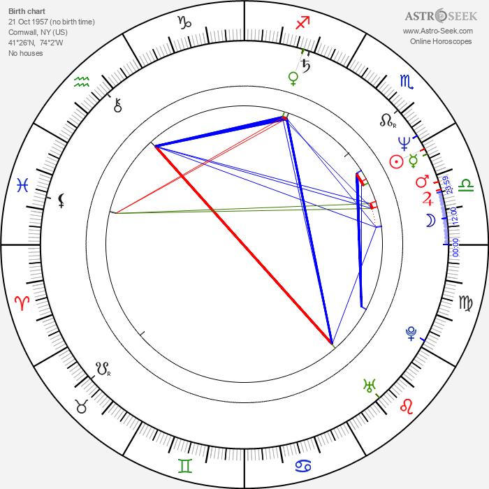 Shea Farrell - Astrology Natal Birth Chart