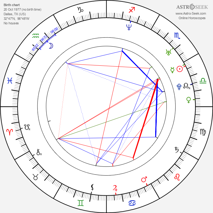 Sheeri Rappaport - Astrology Natal Birth Chart