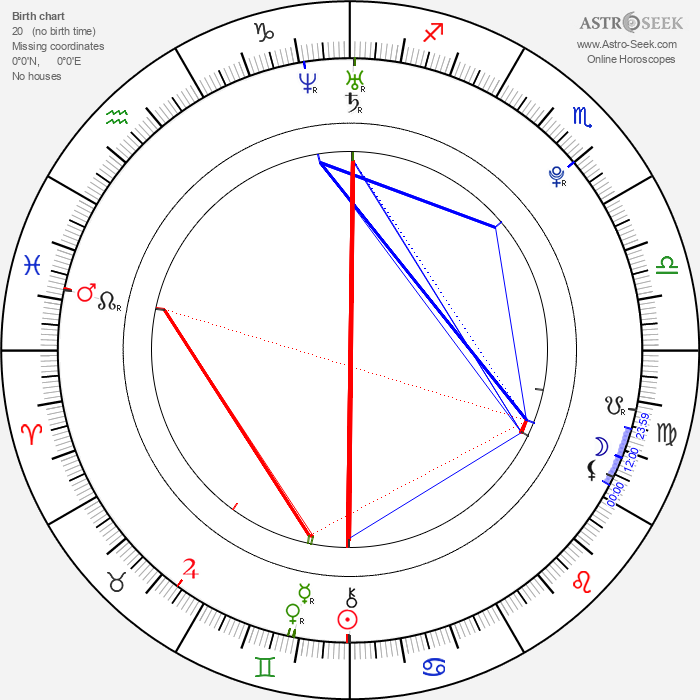 Shefali Chowdhury - Astrology Natal Birth Chart