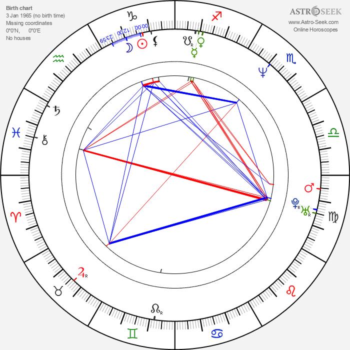 Sheila Majid - Astrology Natal Birth Chart