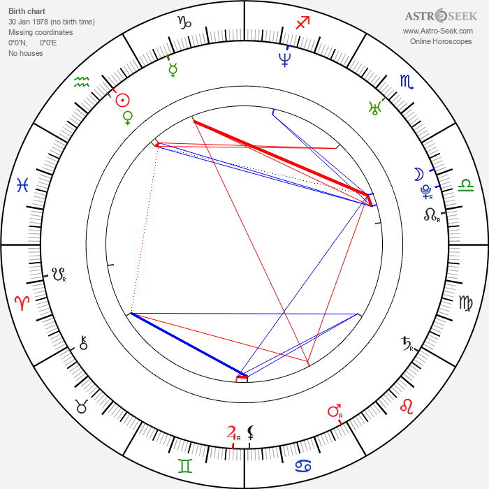 Shelby Fenner - Astrology Natal Birth Chart