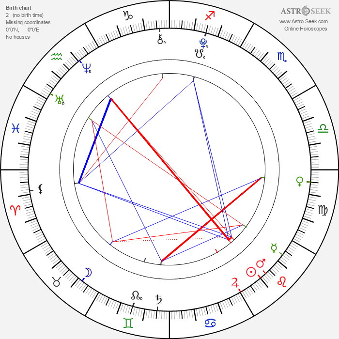 Shelby Hoffman - Astrology Natal Birth Chart