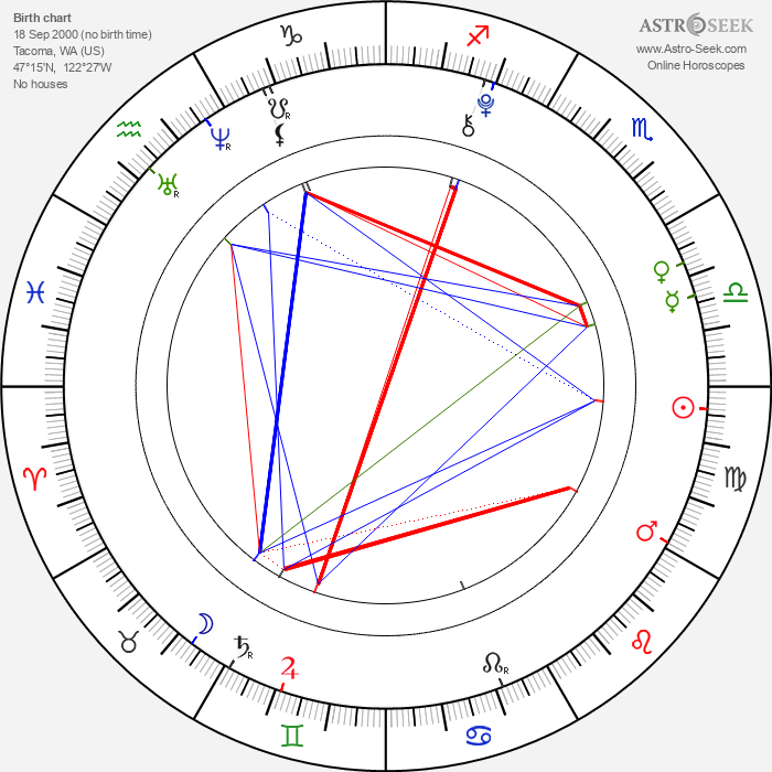 Shelby Zemanek - Astrology Natal Birth Chart