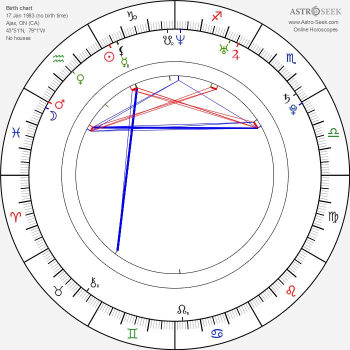 Sheldon Smith - Astrology Natal Birth Chart