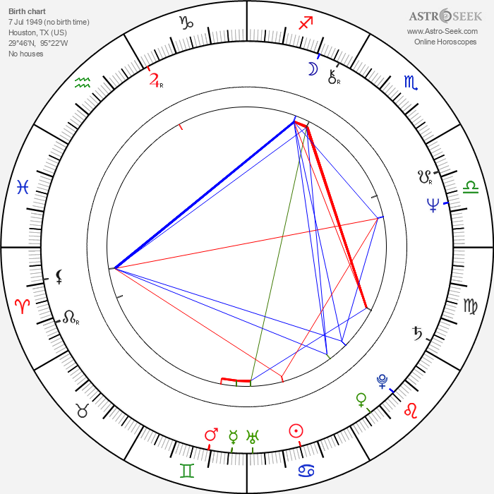 Shelley Duvall - Astrology Natal Birth Chart