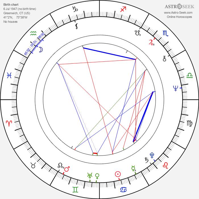 Shelley Hack - Astrology Natal Birth Chart