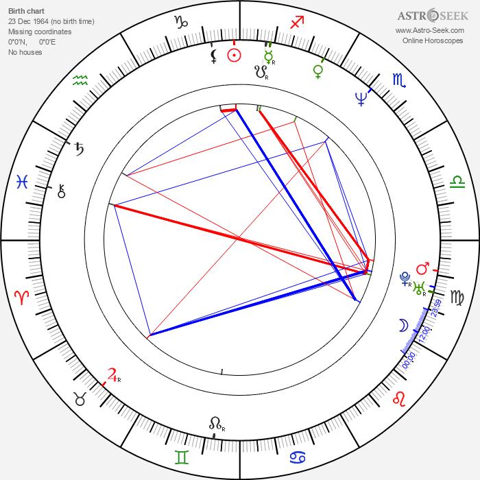 Shelley Malil - Astrology Natal Birth Chart