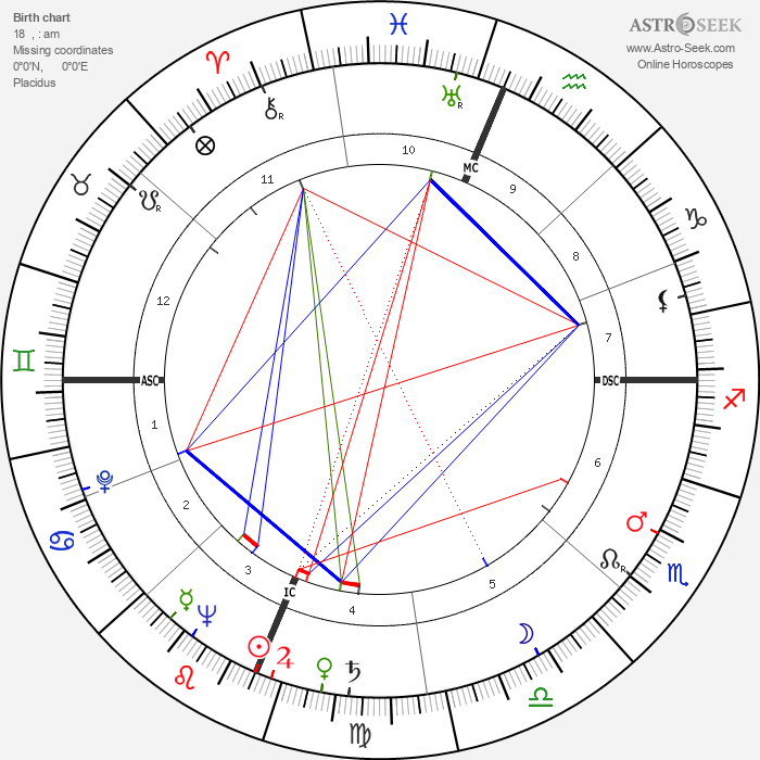 Shelley Winters - Astrology Natal Birth Chart