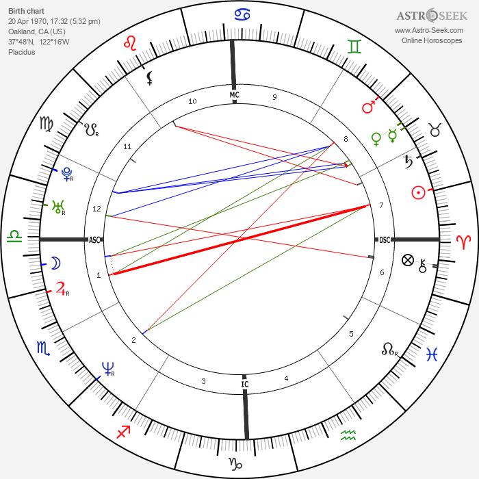 Shemar Moore - Astrology Natal Birth Chart