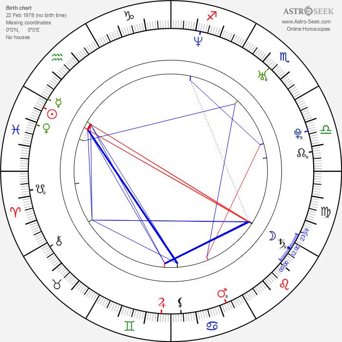 Sheng-hao Wen - Astrology Natal Birth Chart