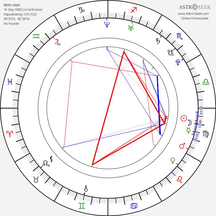 Shera Bechard - Astrology Natal Birth Chart