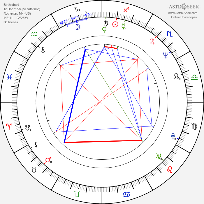 Sheree J. Wilson - Astrology Natal Birth Chart