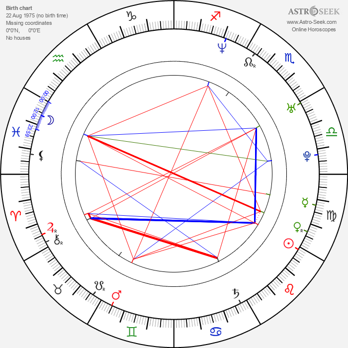 Sheree Murphy - Astrology Natal Birth Chart