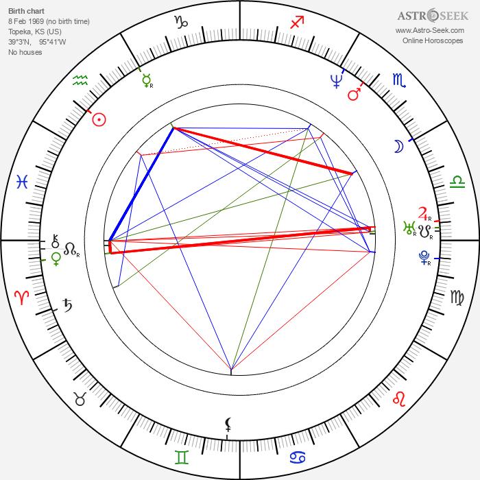 Sherie Rene Scott - Astrology Natal Birth Chart