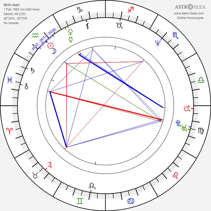 Sherilyn Fenn - Astrology Natal Birth Chart