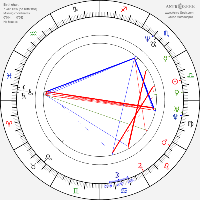 Sherman Alexie - Astrology Natal Birth Chart