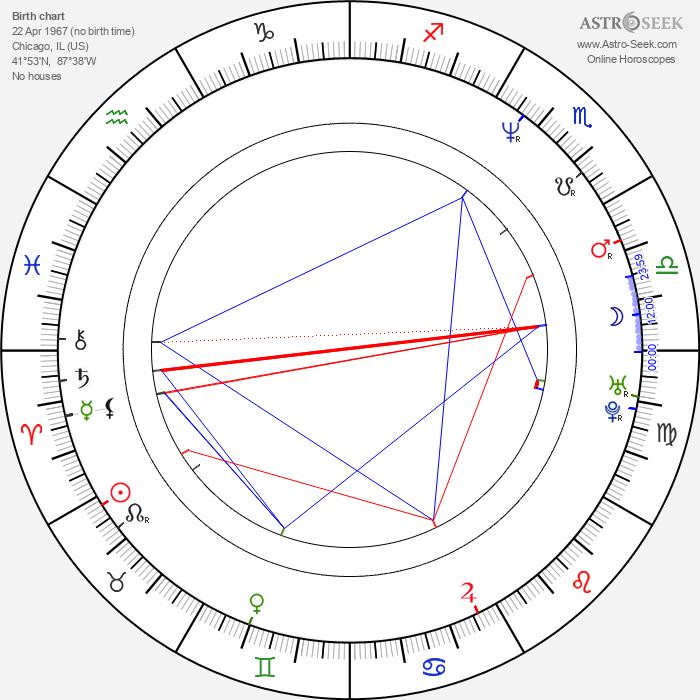 Sherri Shepherd - Astrology Natal Birth Chart