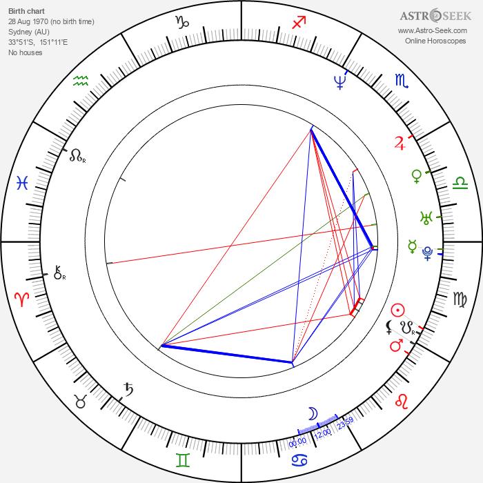 Sherrie Krenn - Astrology Natal Birth Chart