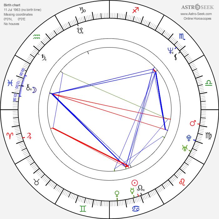 Sherrie Lea - Astrology Natal Birth Chart
