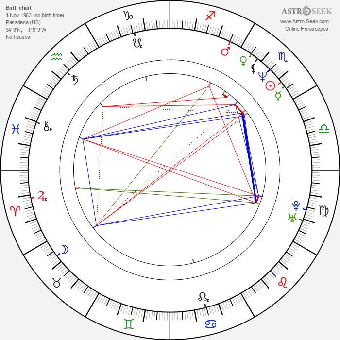 Sherry Taranto - Astrology Natal Birth Chart