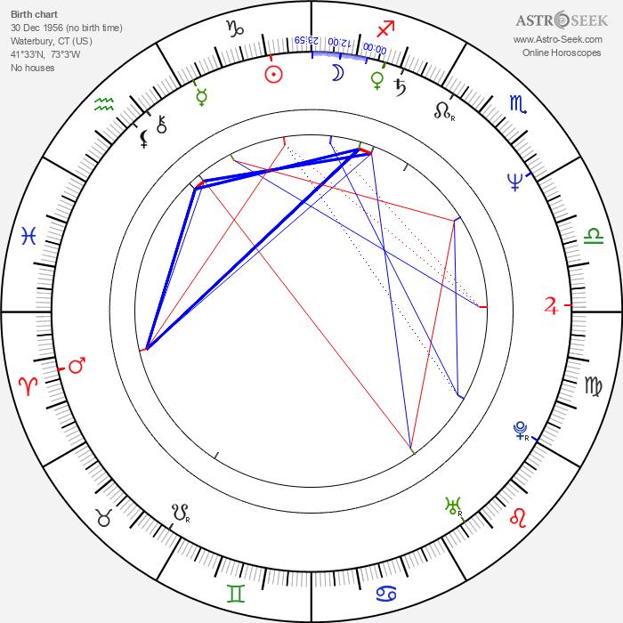 Sheryl Lee Ralph - Astrology Natal Birth Chart