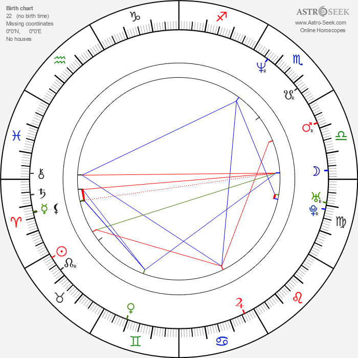 Sheryl Lee - Astrology Natal Birth Chart